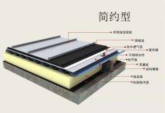 铝镁锰板12